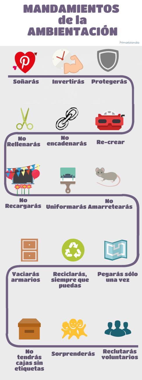 Infografía mandamientos de la ambientación